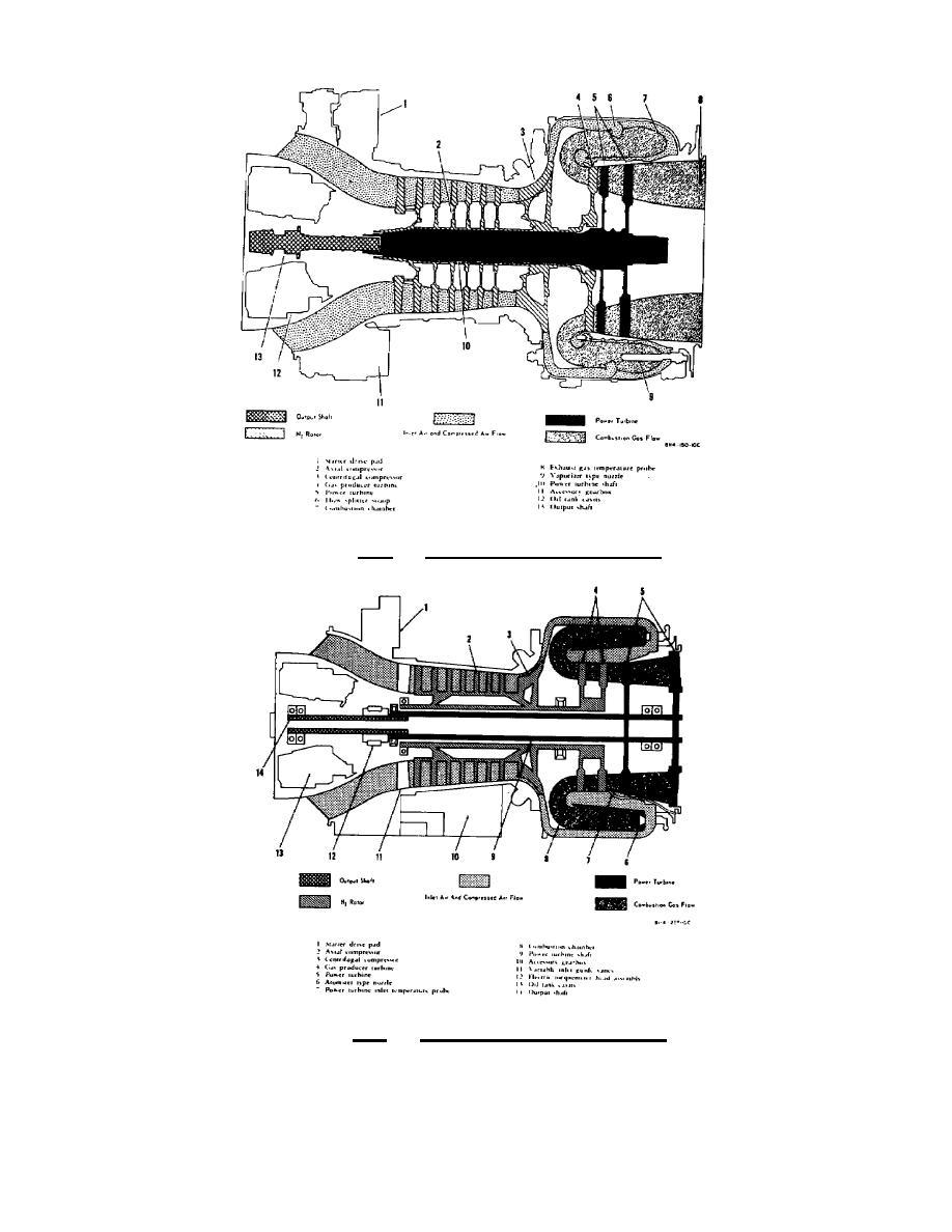 gas turbine engines for model aircraft pdf