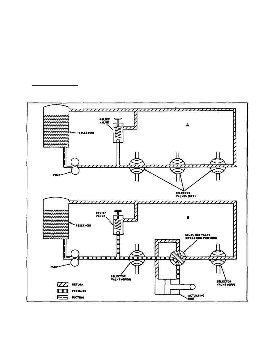 parker training fluid power basics pdf