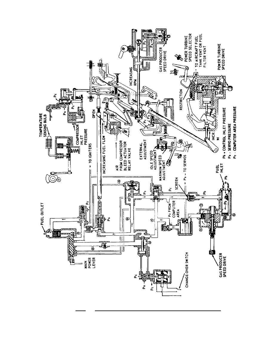 aircraft fuel system schematic pictures to pin on