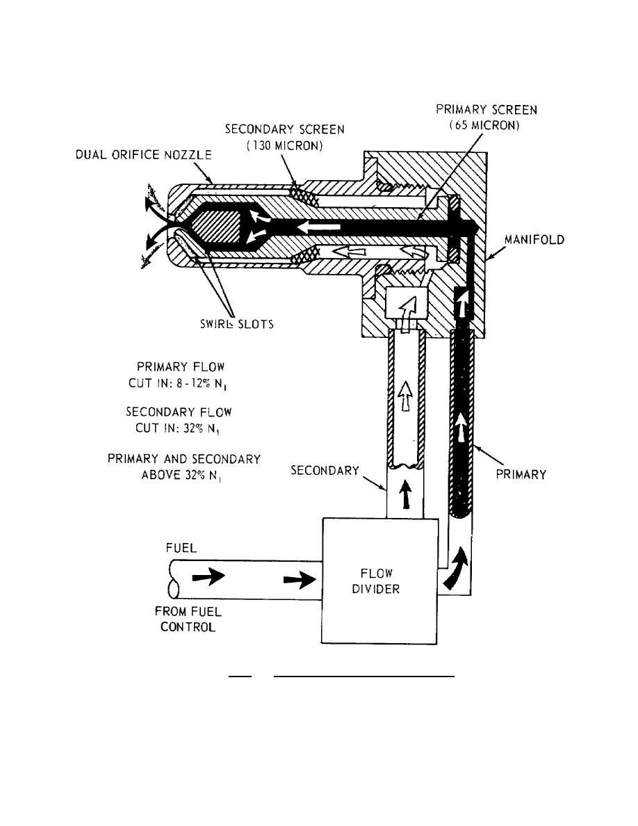 parts of a gas turbine engine