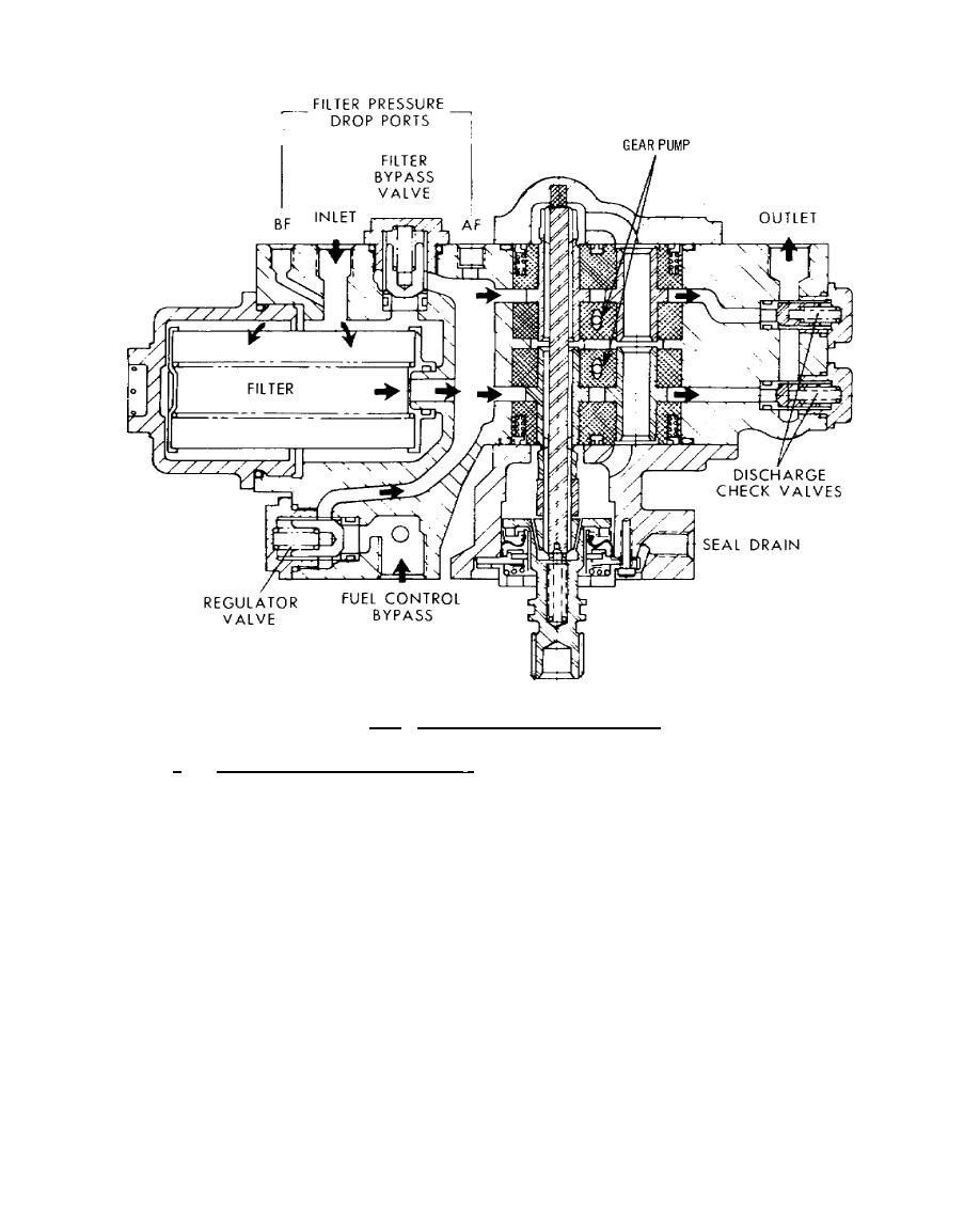 figure 7 12  fuel pump and filter assembly