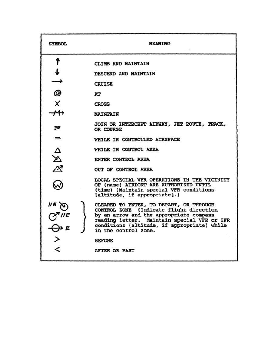 Figure 1 6 control abbreviations and symbols control abbreviations and symbols biocorpaavc Images